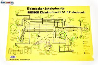 Moto Prodejna Cz Plakat Plan Elektrickeho Zapojeni Simson S51 B2
